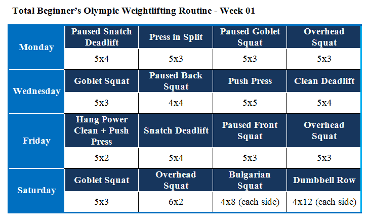 beginner olympic weightlifting program week 1