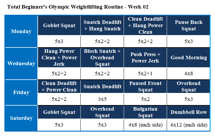 beginner olympic weightlifting program week 2